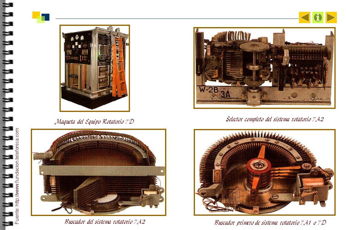 Maqueta del Equipo Rotatorio 7D Selector completo del sistema rotatorio 7A2 Buscador del sistema rotatorio 7A2 Buscador primero de sistema rotatorio 7A1 o 7D Fuente: http://www.fundacion.telefonica.com