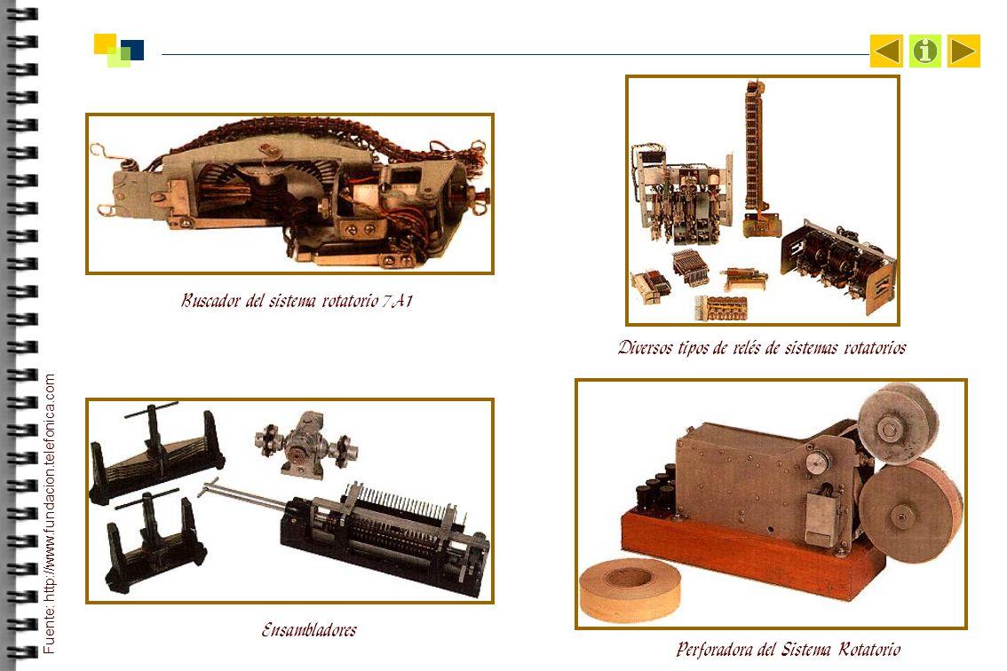 Buscador del sistema rotatorio 7A1 Diversos tipos de relés de sistemas rotatorios Ensambladores Perforadora del Sistema Rotatorio Fuente: http://www.fundacion.telefonica.com