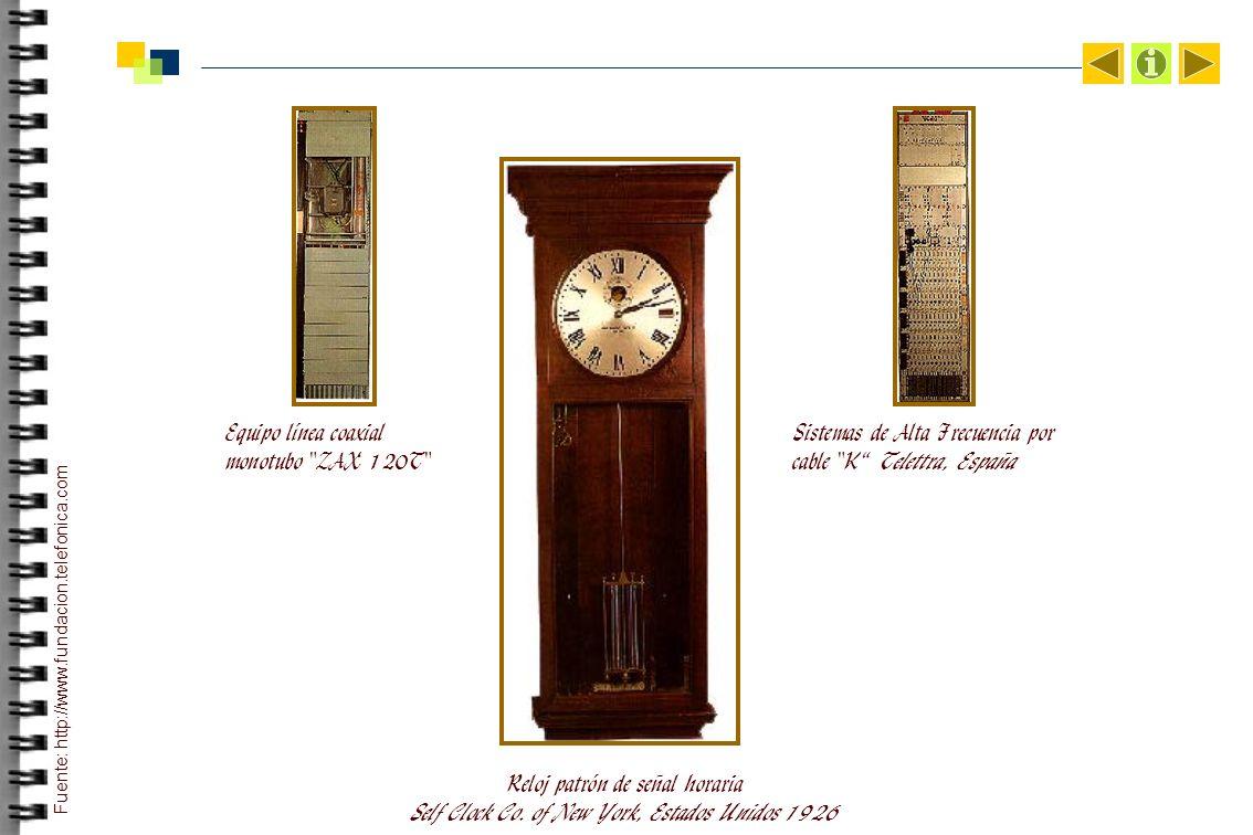 Equipo línea coaxial monotubo ZAX 120T Sistemas de Alta Frecuencia por cable K Telettra, España Reloj patrón de señal horaria Self Clock Co.