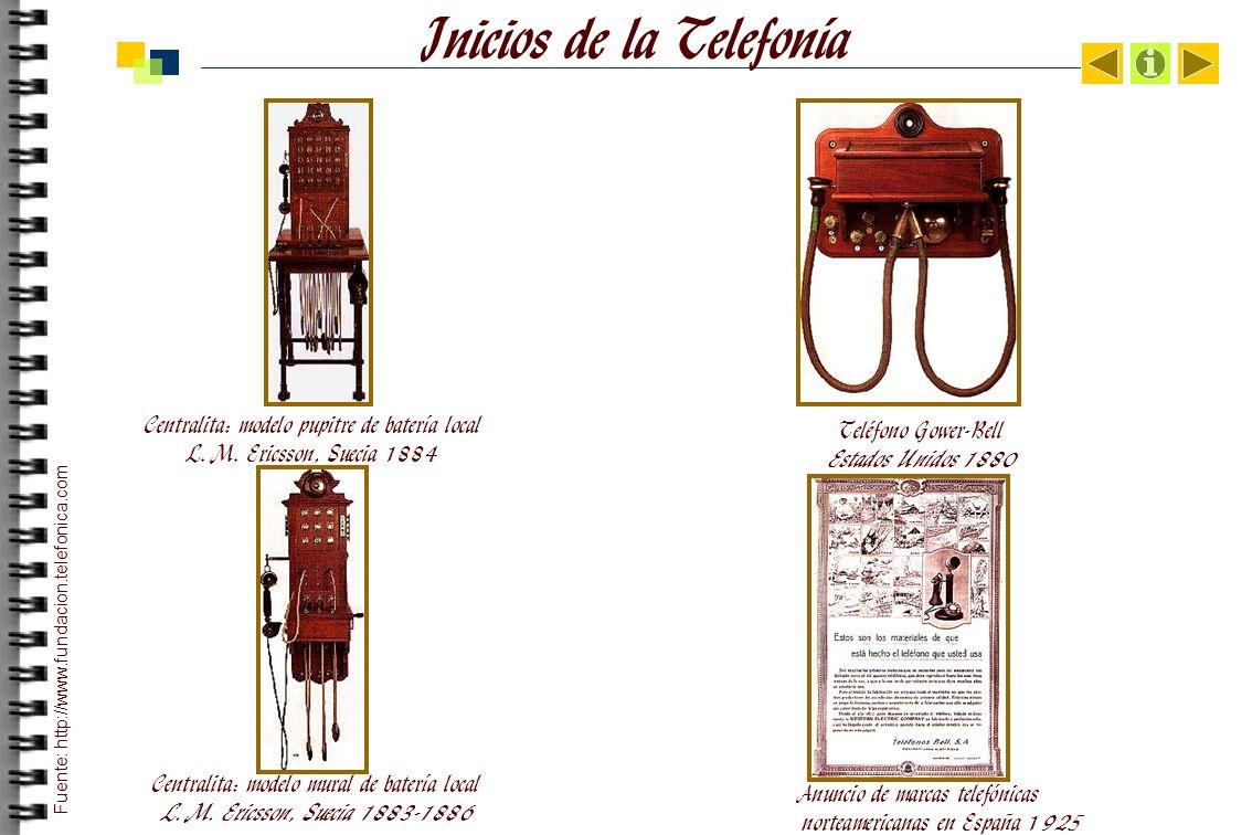 Inicios de la Telefonía Teléfono Gower-Bell Estados Unidos 1880 Centralita: modelo pupitre de batería local L.