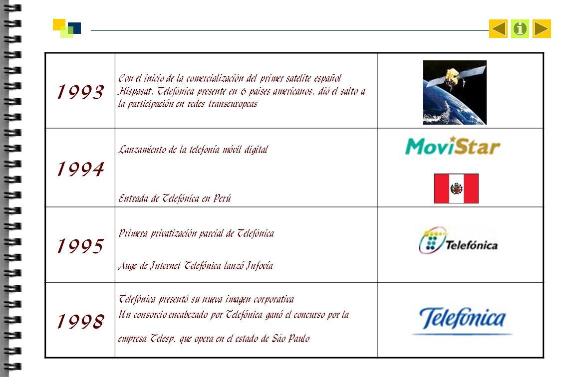 1993 Con el inicio de la comercialización del primer satelite español Hispasat, Telefónica presente en 6 paises americanos, dió el salto a la participación en redes transeuropeas 1994 Lanzamiento de la telefonía móvil digital Entrada de Telefónica en Perú 1995 Primera privatización parcial de Telefónica Auge de Internet Telefónica lanzó Infovía 1998 Telefónica presentó su nueva imagen corporativa Un consorcio encabezado por Telefónica ganó el concurso por la empresa Telesp, que opera en el estado de São Paulo