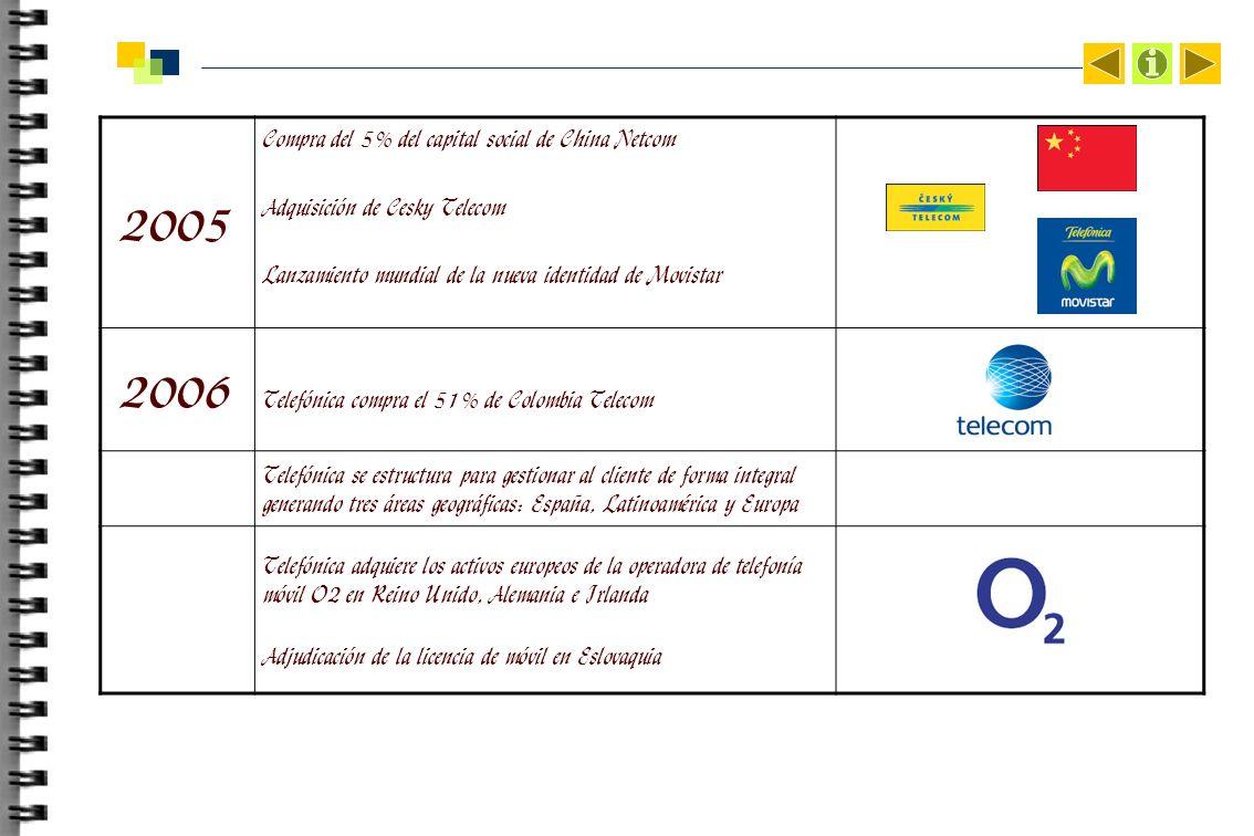 2005 Compra del 5% del capital social de China Netcom Adquisición de Cesky Telecom Lanzamiento mundial de la nueva identidad de Movistar 2006 Telefónica compra el 51% de Colombia Telecom Telefónica se estructura para gestionar al cliente de forma integral generando tres áreas geográficas: España, Latinoamérica y Europa Telefónica adquiere los activos europeos de la operadora de telefonía móvil O2 en Reino Unido, Alemania e Irlanda Adjudicación de la licencia de móvil en Eslovaquia