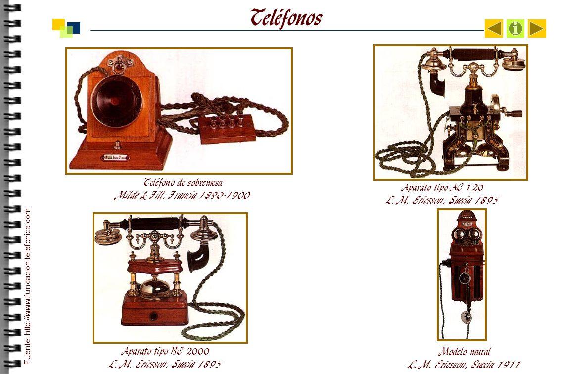 Teléfonos Teléfono de sobremesa Milde & Fill, Francia 1890-1900 Aparato tipo AC 120 L.