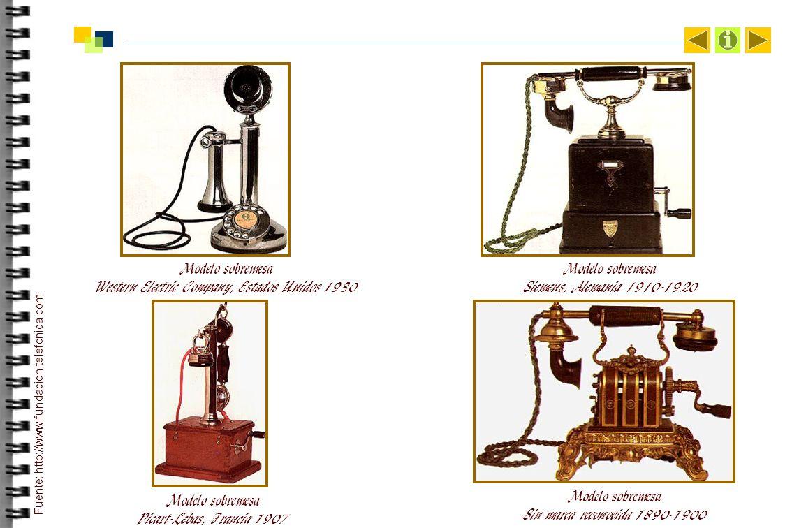 Modelo sobremesa Western Electric Company, Estados Unidos 1930 Modelo sobremesa Siemens, Alemania 1910-1920 Modelo sobremesa Picart-Lebas, Francia 1907 Modelo sobremesa Sin marca reconocida 1890-1900 Fuente: http://www.fundacion.telefonica.com