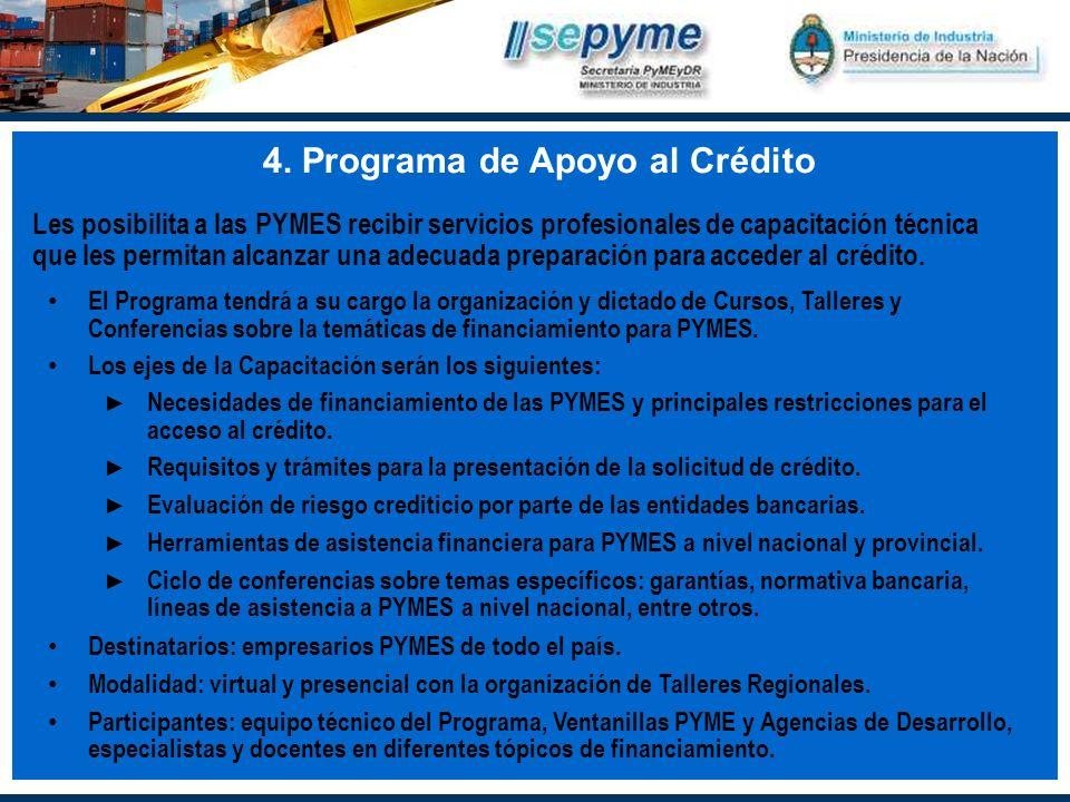 4. Programa de Apoyo al Crédito Les posibilita a las PYMES recibir servicios profesionales de capacitación técnica que les permitan alcanzar una adecu