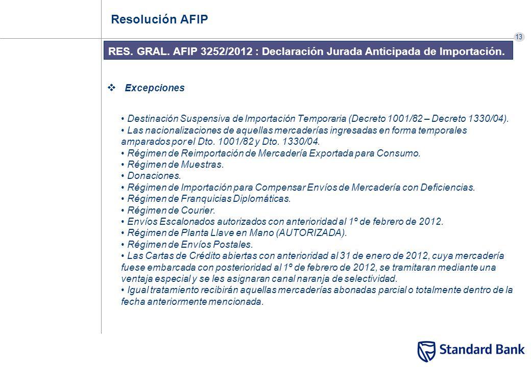 13 RES. GRAL. AFIP 3252/2012 : Declaración Jurada Anticipada de Importación. Resolución AFIP Excepciones Destinación Suspensiva de Importación Tempora