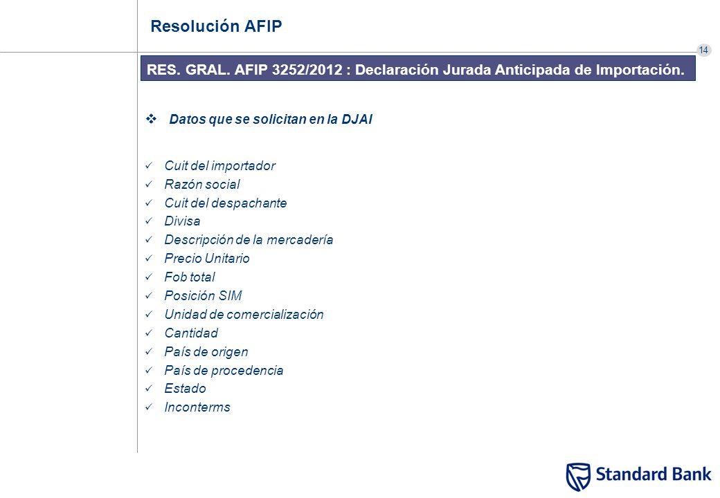 14 RES. GRAL. AFIP 3252/2012 : Declaración Jurada Anticipada de Importación. Resolución AFIP Datos que se solicitan en la DJAI Cuit del importador Raz