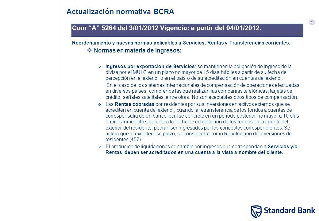 4 Actualización normativa BCRA Com A 5264 del 3/01/2012 Vigencia: a partir del 04/01/2012. Reordenamiento y nuevas normas aplicables a Servicios, Rent