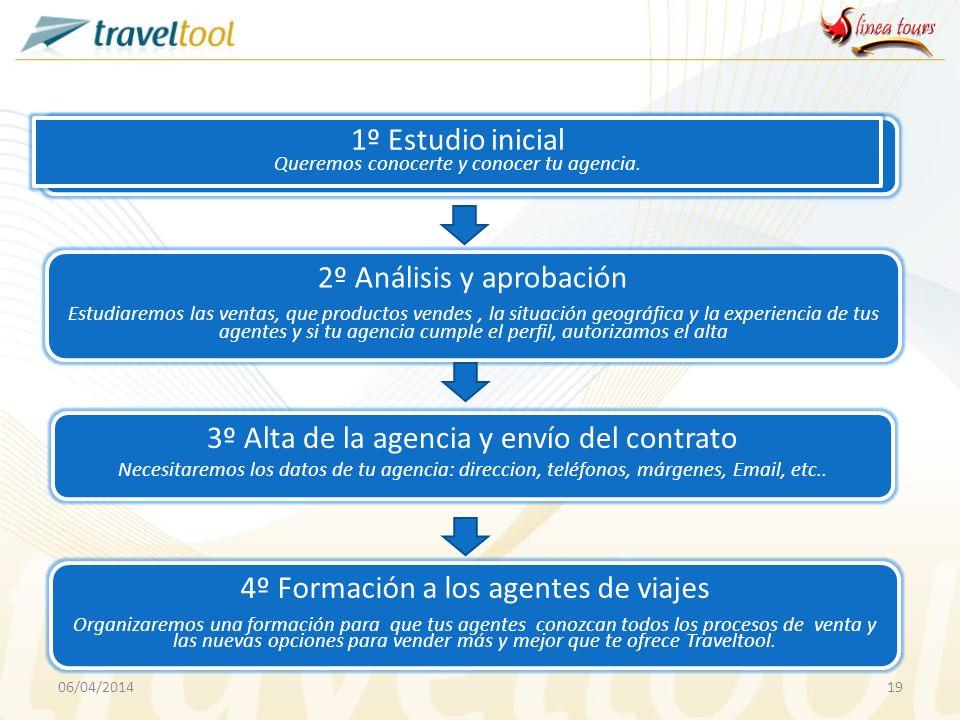 06/04/201419 2º Análisis y aprobación Estudiaremos las ventas, que productos vendes, la situación geográfica y la experiencia de tus agentes y si tu a