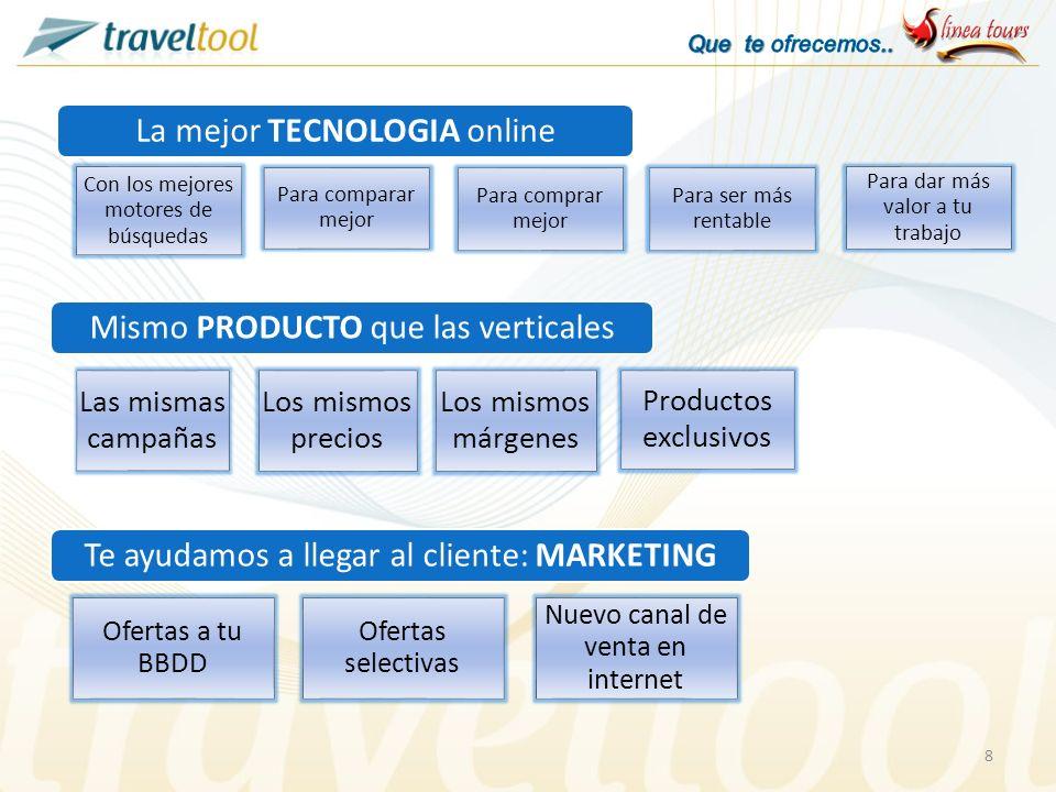 8 La mejor TECNOLOGIA online Con los mejores motores de búsquedas Para comparar mejor Para comprar mejor Para ser más rentable Para dar más valor a tu