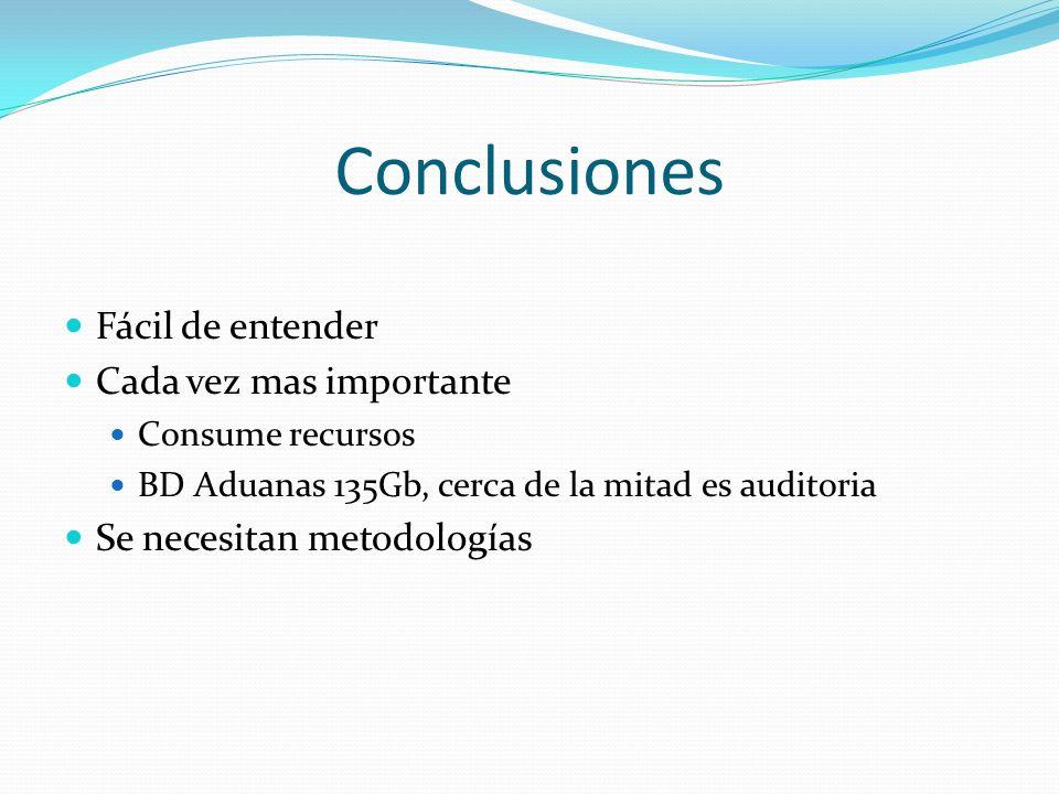 Conclusiones Fácil de entender Cada vez mas importante Consume recursos BD Aduanas 135Gb, cerca de la mitad es auditoria Se necesitan metodologías