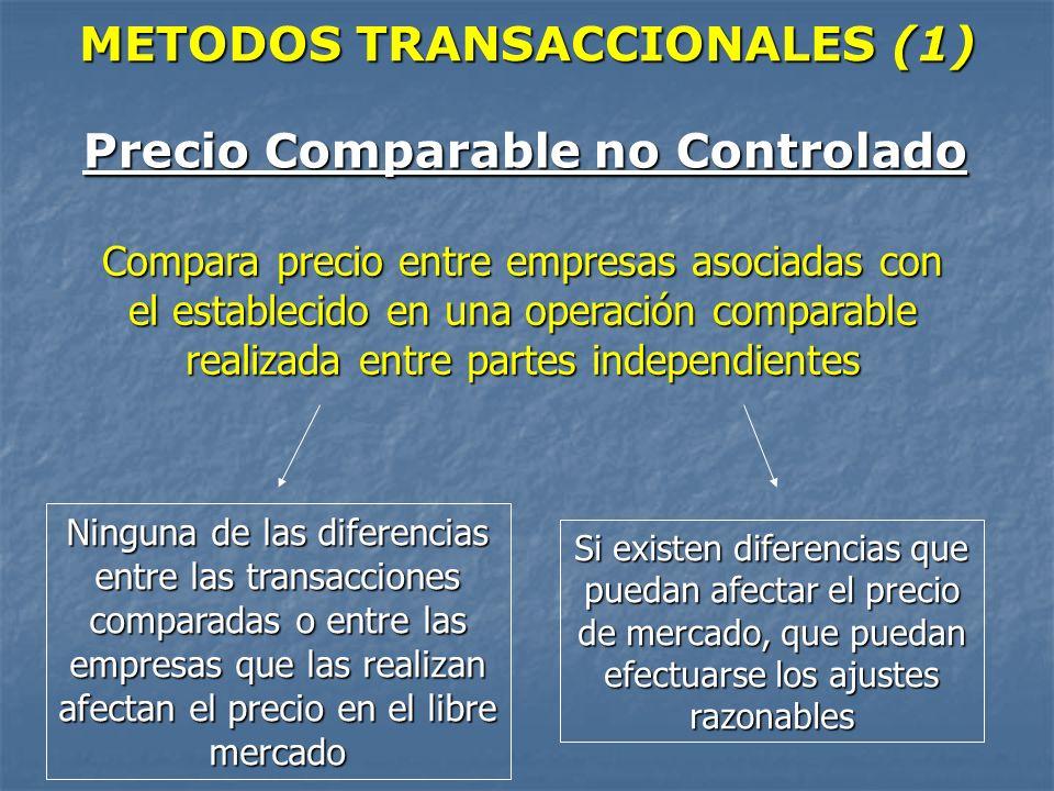 METODOS TRANSACCIONALES (1) Precio Comparable no Controlado Ninguna de las diferencias entre las transacciones comparadas o entre las empresas que las