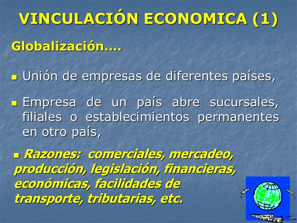 VINCULACIÓN ECONOMICA (1) Globalización…. Unión de empresas de diferentes países, Unión de empresas de diferentes países, Empresa de un país abre sucu