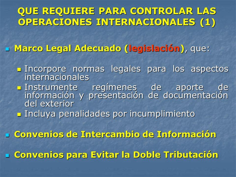 QUE REQUIERE PARA CONTROLAR LAS OPERACIONES INTERNACIONALES (1) Marco Legal Adecuado (legislación), que: Marco Legal Adecuado (legislación), que: Inco