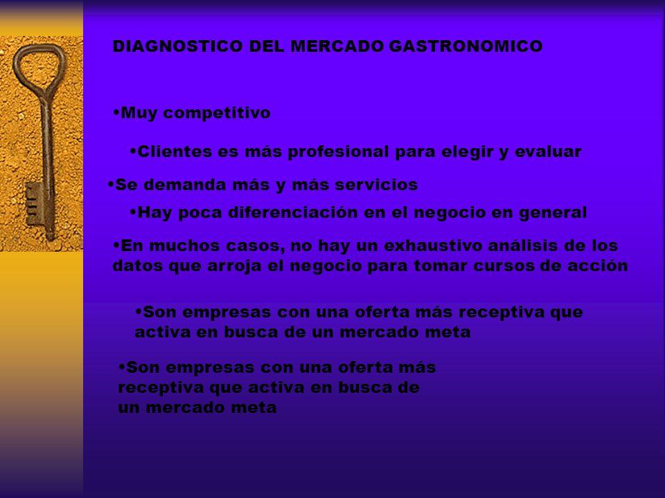 DIAGNOSTICO DEL MERCADO GASTRONOMICO Clientes es más profesional para elegir y evaluar Se demanda más y más servicios Hay poca diferenciación en el ne
