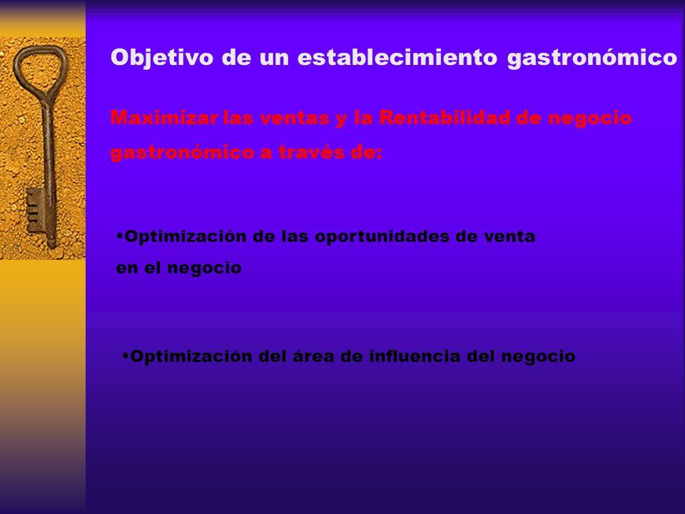 Objetivo de un establecimiento gastronómico Maximizar las ventas y la Rentabilidad de negocio gastronómico a través de: Optimización de las oportunida