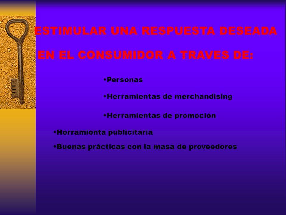 ESTIMULAR UNA RESPUESTA DESEADA EN EL CONSUMIDOR A TRAVES DE: Personas Herramientas de merchandising Herramientas de promoción Herramienta publicitari