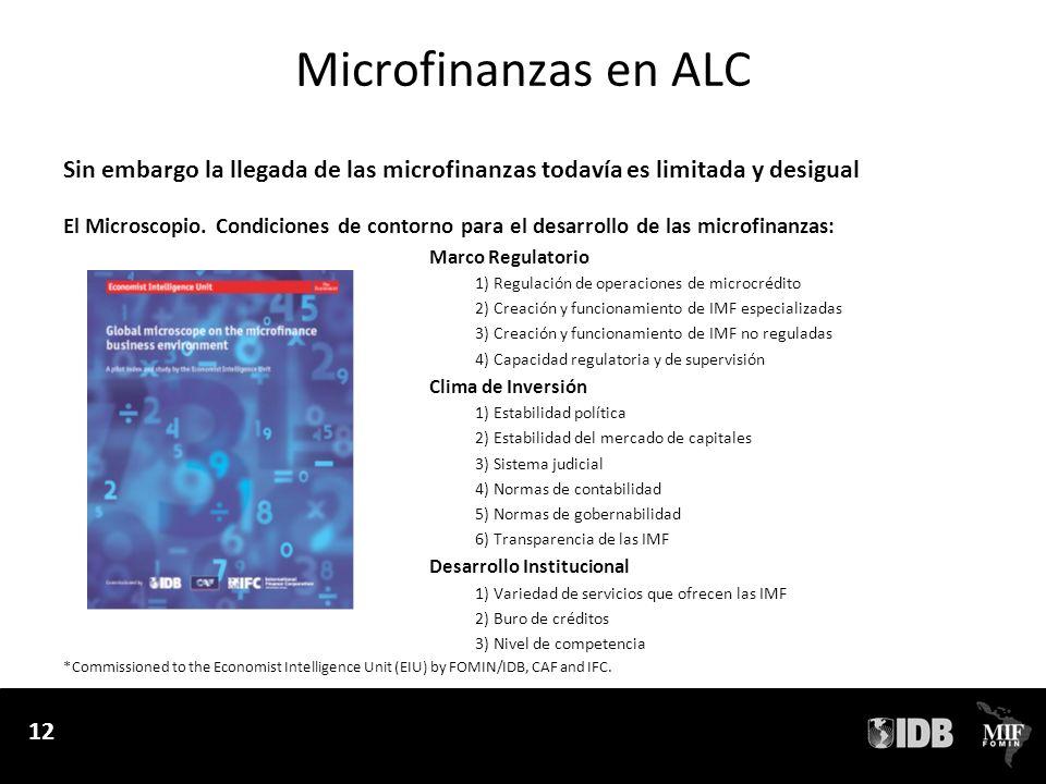 12 Microfinanzas en ALC Sin embargo la llegada de las microfinanzas todavía es limitada y desigual El Microscopio.
