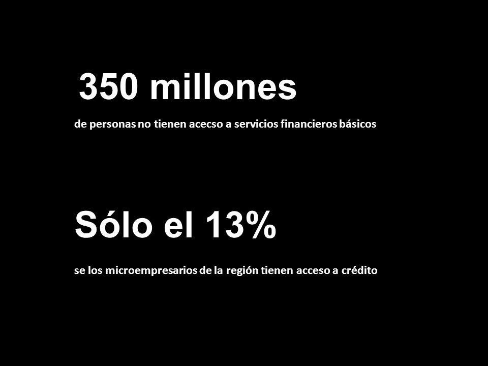 13 Microfinanzas en ALC Bolivia presenta un entorno muy desarrollado 13