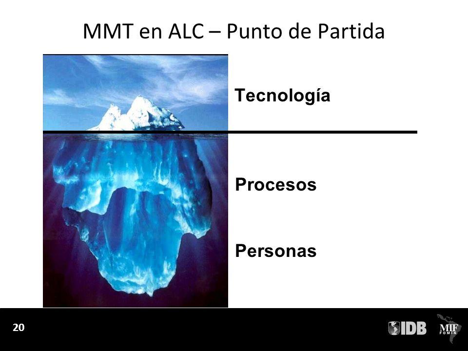 20 Tecnología Procesos Personas MMT en ALC – Punto de Partida