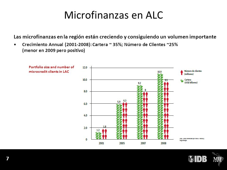 18 MMT en ALC – Punto de Partida 18 La lógica de la banca móvil Banking on Mobiles: Why, How, for Whom.