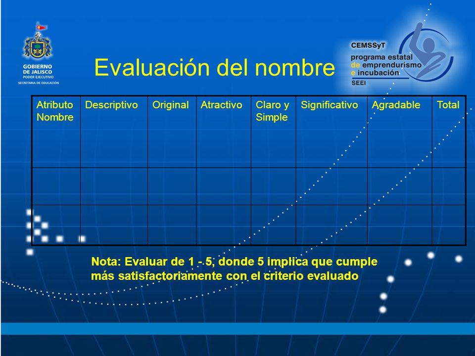 Evaluación del nombre Nota: Evaluar de 1 - 5, donde 5 implica que cumple más satisfactoriamente con el criterio evaluado Atributo Nombre DescriptivoOr