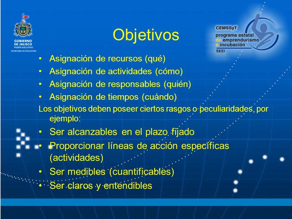 Objetivos Asignación de recursos (qué) Asignación de actividades (cómo) Asignación de responsables (quién) Asignación de tiempos (cuándo) Los objetivo