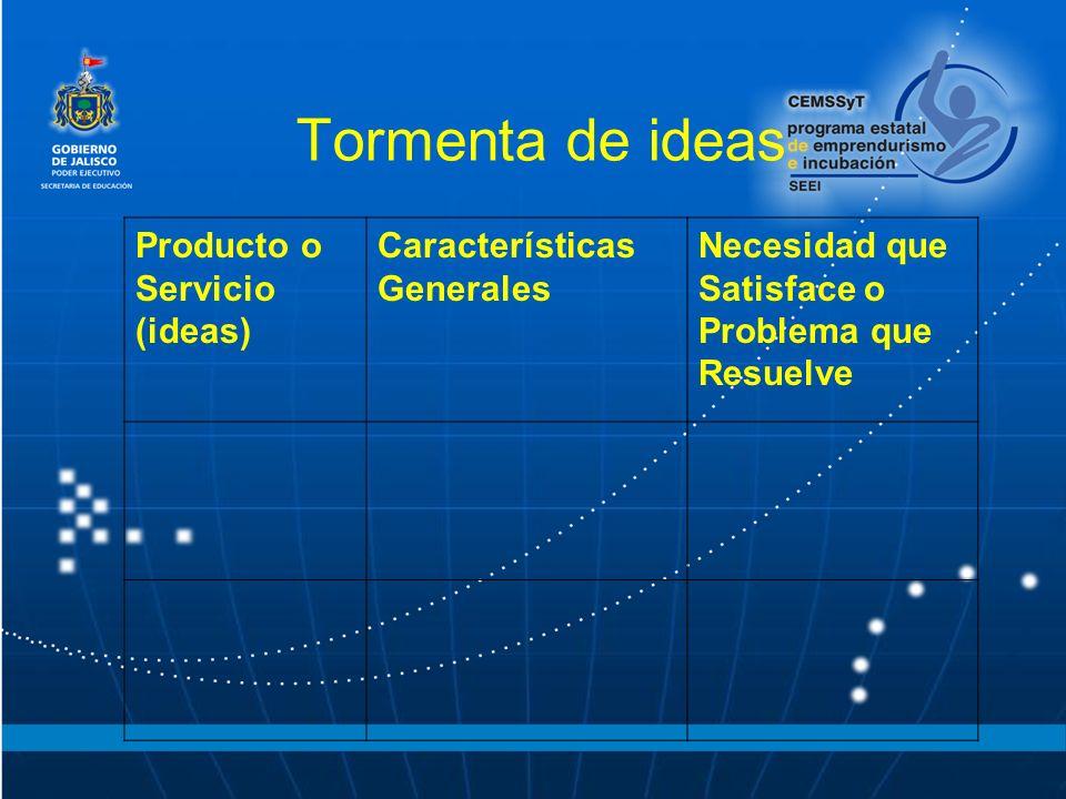 Tormenta de ideas Producto o Servicio (ideas) Características Generales Necesidad que Satisface o Problema que Resuelve