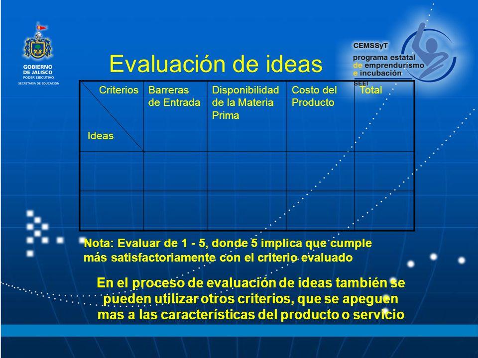 Evaluación de ideas Nota: Evaluar de 1 - 5, donde 5 implica que cumple más satisfactoriamente con el criterio evaluado En el proceso de evaluación de