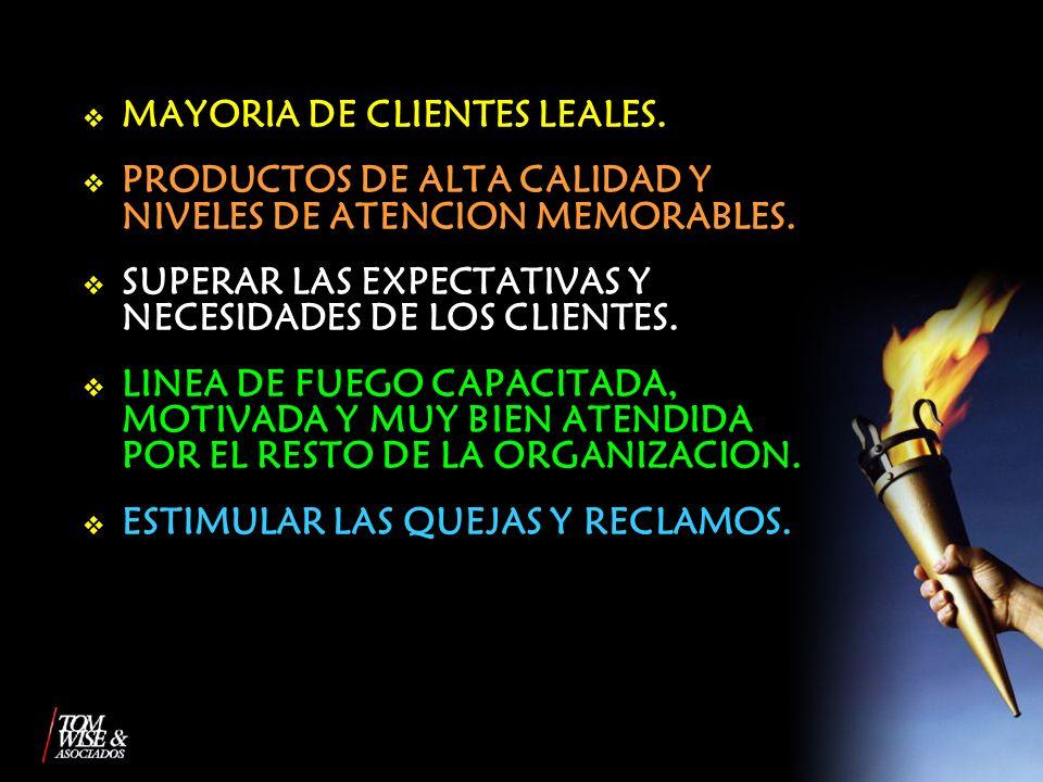 CREACION DE UN SISTEMA PARA LA IDENTIFICACION DE NUEVAS OPORTUNIDADES COMERCIALES UN PLAN DE ACCION DESIGNAR A UNA PERSONA EXPERIMENTADA Y RESPETADA COMO EL FACILITADOR DE NUEVAS OPORTUNIDADES COMERCIALES.