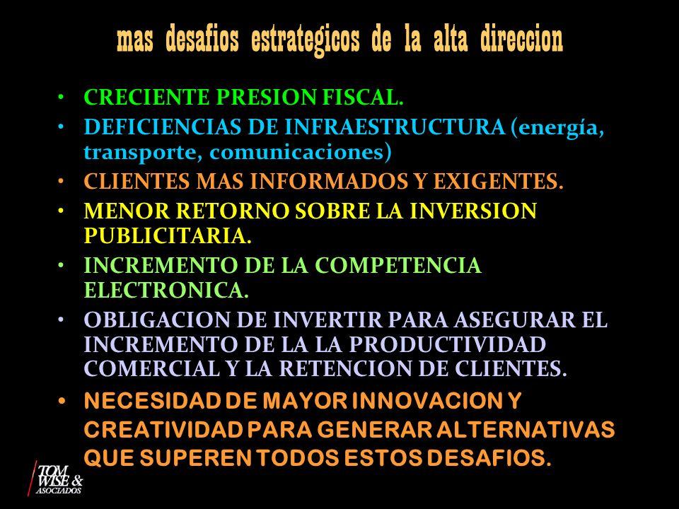 ALGUNAS SOLUCIONES INTERNACIONALIZACION DE LAS ORGANIZACIONES.