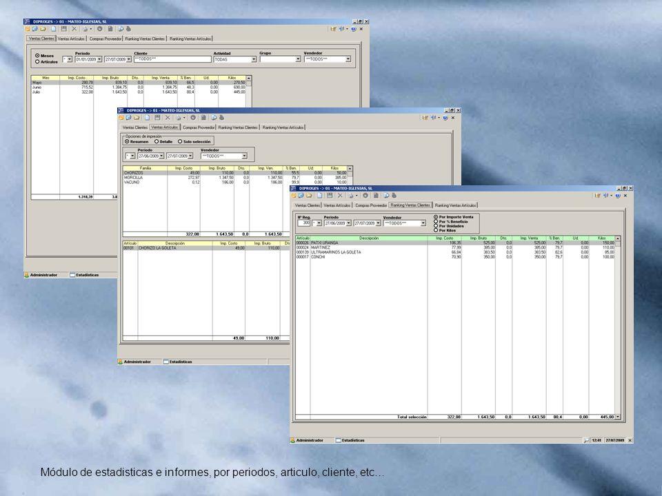 Módulo de estadisticas e informes, por periodos, articulo, cliente, etc…