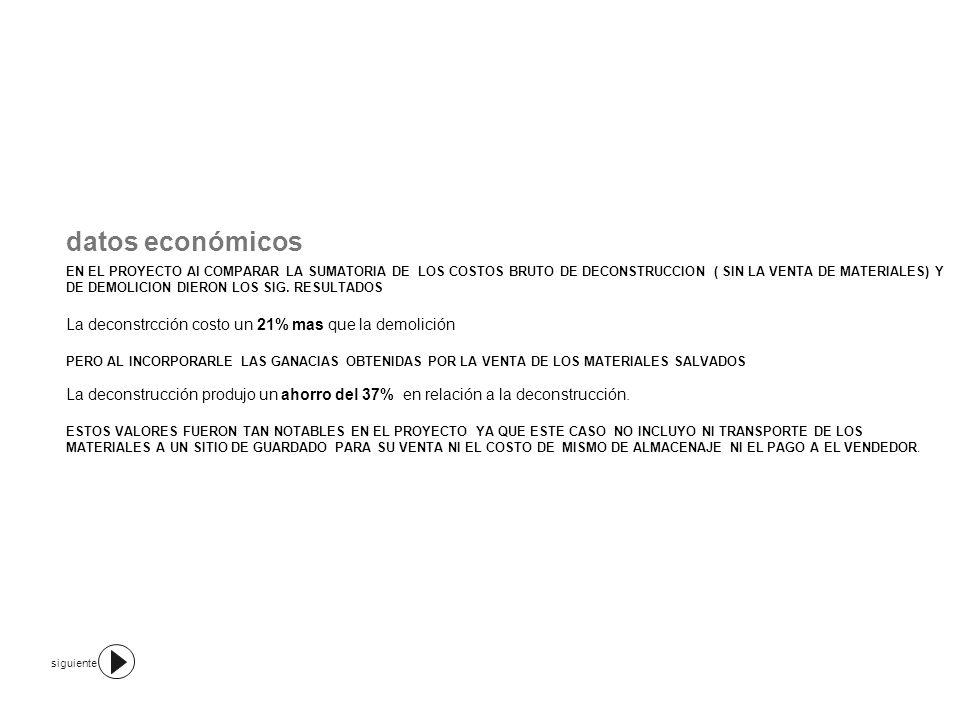 datos económicos EN EL PROYECTO Al COMPARAR LA SUMATORIA DE LOS COSTOS BRUTO DE DECONSTRUCCION ( SIN LA VENTA DE MATERIALES) Y DE DEMOLICION DIERON LO