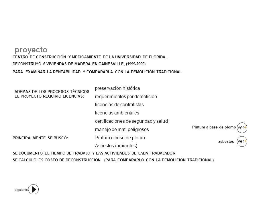 1.PREVIOS A LA DECONSTRUCCIÓN CARACTERISTICAS DE LAS VIVIENDAS SUPRFIFCIE DE UNO Y DE DOS NIVELES AÑO DE CONSTRUCCION MATERIALES MATERIALES DE LA ESTRUCTURA MATERIALES DE MUROS CUBIERTAS TERMINACIONES PISO ESTUDIOS DE MATERIALES PELIGROSOS 2.