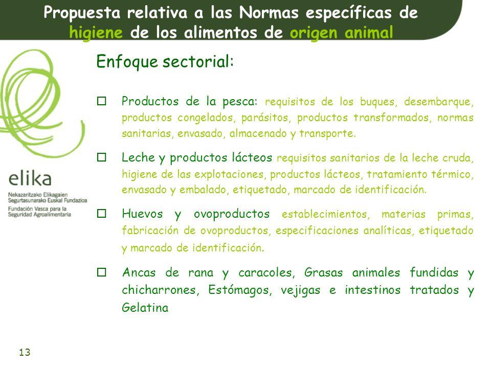 14 Propuesta sobre el control oficial de los productos de origen animal Se definarán controles: producción cárnica moluscos bivalvos vivos y los productos pesqueros producción de leche y productos lácteos