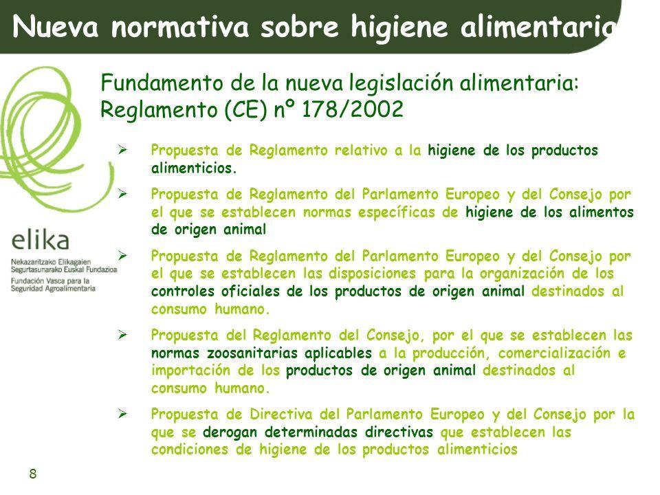 9 Consecuencia del proceso de refundición: Aplicación de las normas de la Directiva 93/43/CEE al sector primario y a los productos de origen animal.