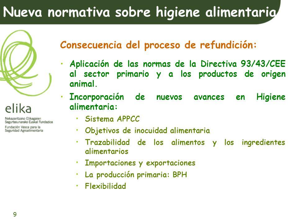 10 Propuesta relativa a la higiene de los alimentos Ámbito de aplicación: la propuesta tiene por objeto garantizar la higiene de los productos alimenticios en todas las etapas del proceso de producción, desde la producción primaria hasta la venta al consumidor final.