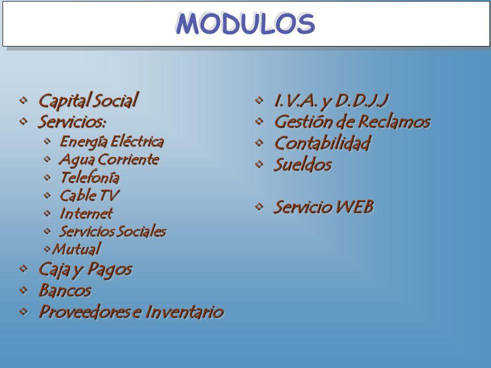 Capital Social Capital Social Servicios: Servicios: Energía Eléctrica Energía Eléctrica Agua Corriente Agua Corriente Telefonía Telefonía Cable TV Cab