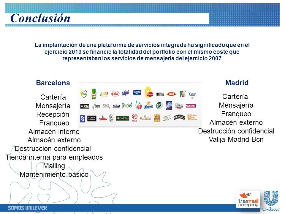 Conclusión La implantación de una plataforma de servicios integrada ha significado que en el ejercicio 2010 se financie la totalidad del portfolio con