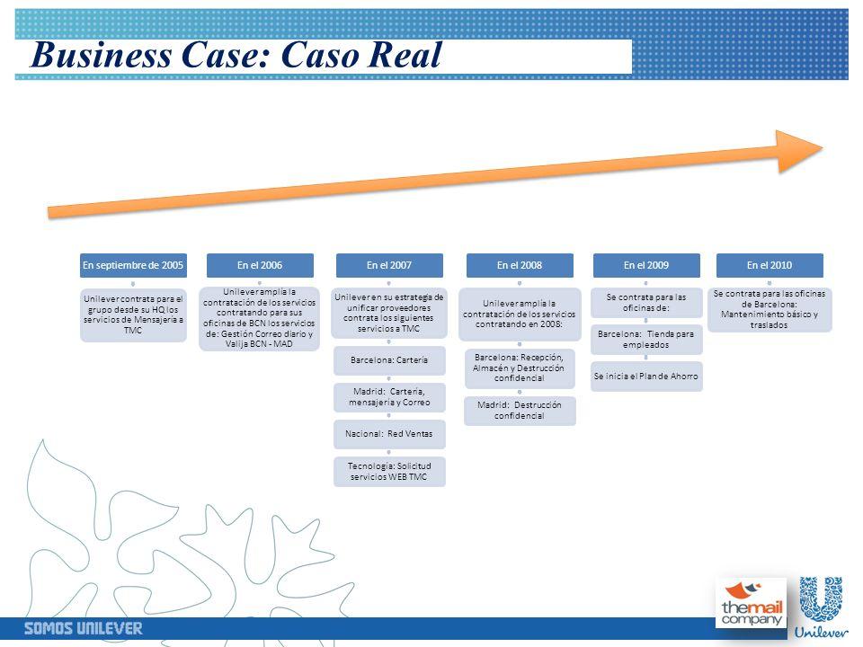 Business Case: Caso Real En septiembre de 2005 Unilever contrata para el grupo desde su HQ los servicios de Mensajería a TMC En el 2006 Unilever amplí