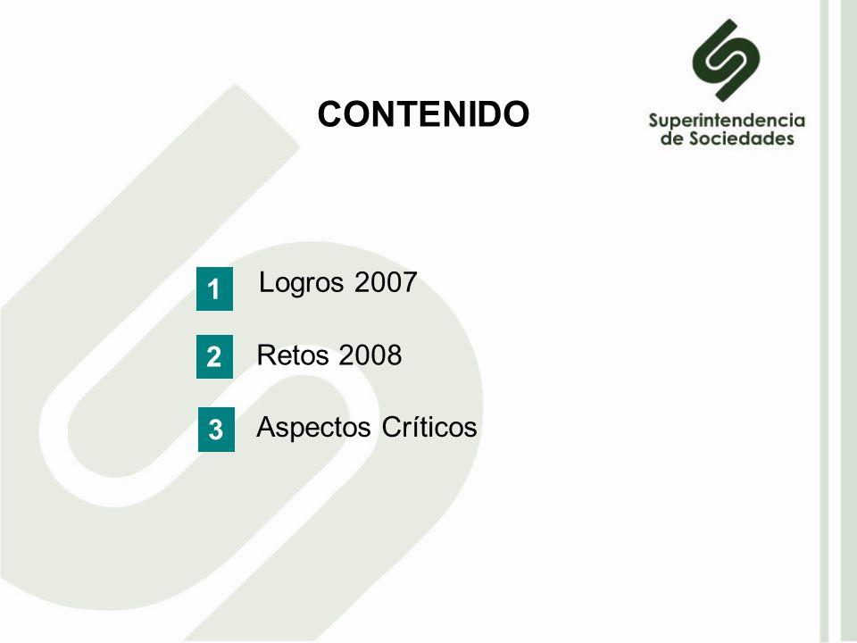 Logros 2007 Retos 2008 1 2 CONTENIDO 3 Aspectos Críticos