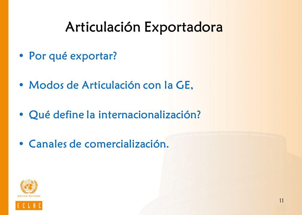 11 Articulación Exportadora Por qué exportar? Modos de Articulación con la GE, Qué define la internacionalización? Canales de comercialización.