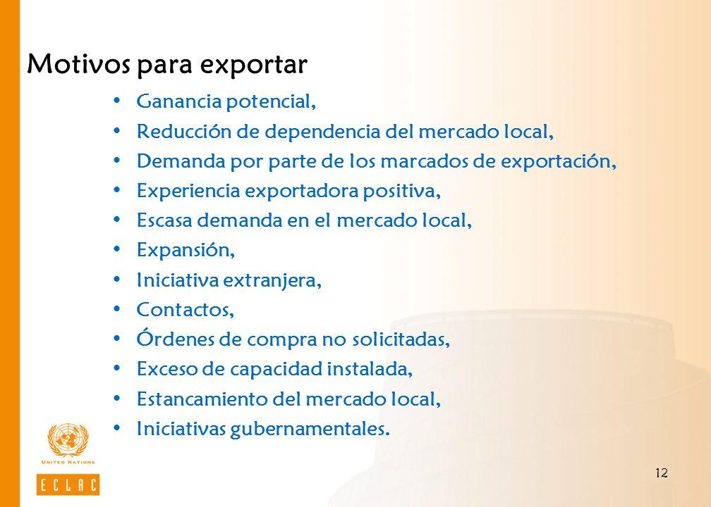 12 Motivos para exportar Ganancia potencial, Reducción de dependencia del mercado local, Demanda por parte de los marcados de exportación, Experiencia