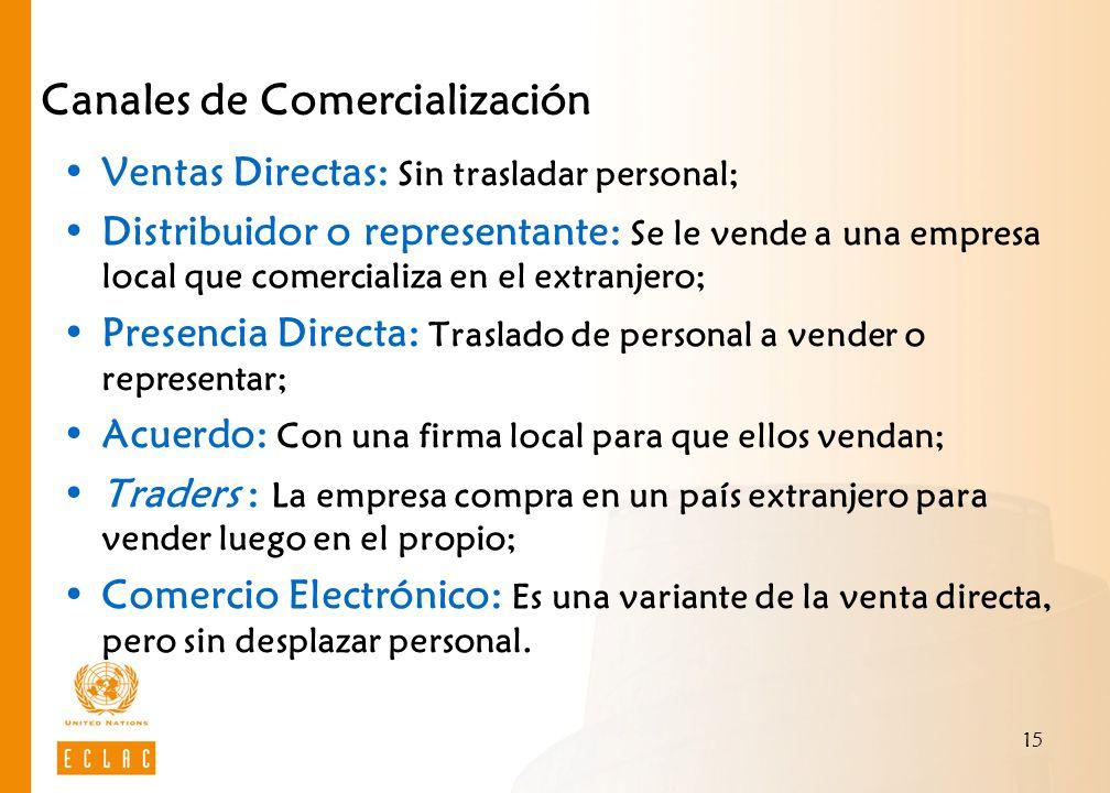 15 Canales de Comercialización Ventas Directas: Sin trasladar personal; Distribuidor o representante: Se le vende a una empresa local que comercializa