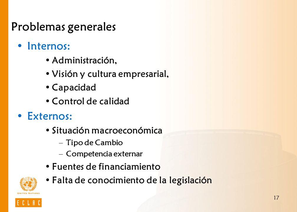 17 Problemas generales Internos: Administración, Visión y cultura empresarial, Capacidad Control de calidad Externos: Situación macroeconómica –Tipo d