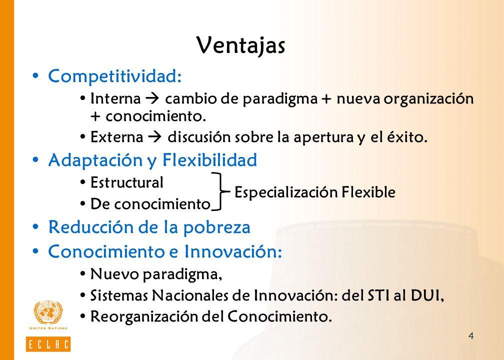 4 Ventajas Competitividad: Interna cambio de paradigma + nueva organización + conocimiento. Externa discusión sobre la apertura y el éxito. Adaptación