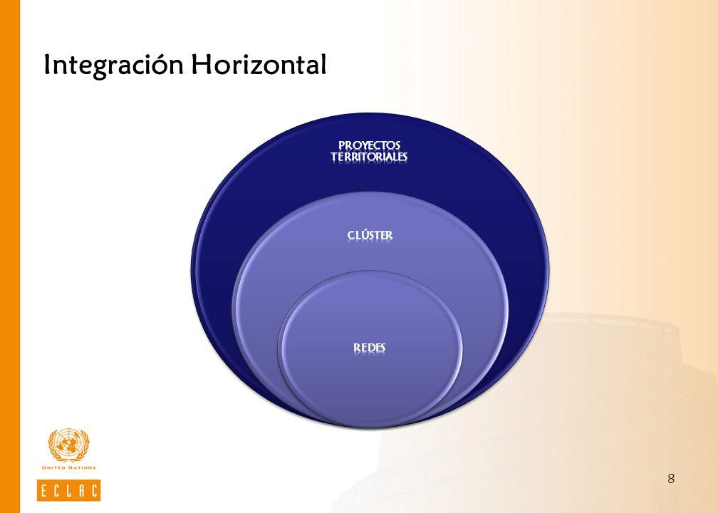 8 Integración Horizontal