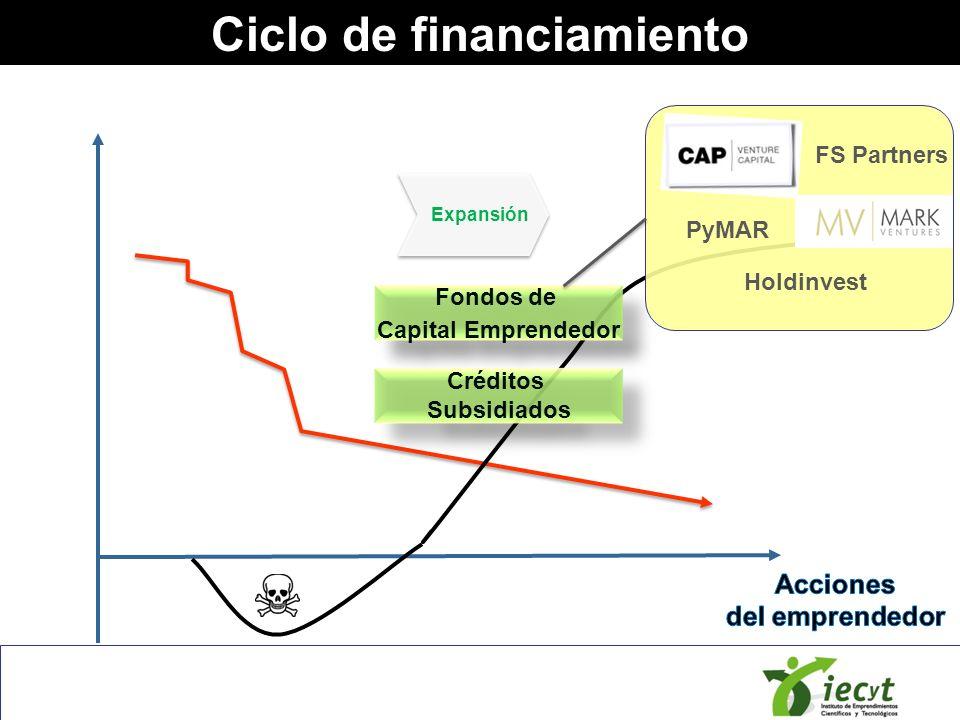 Ciclo de financiamiento Expansión Fondos de Capital Emprendedor Fondos de Capital Emprendedor Créditos Subsidiados PyMAR Holdinvest FS Partners
