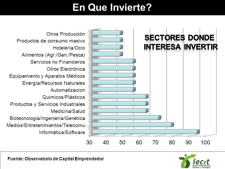 Fuente: Observatorio de Capital Emprendedor En Que Invierte?