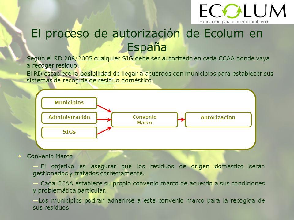 El proceso de autorización de Ecolum en España Según el RD 208/2005 cualquier SIG debe ser autorizado en cada CCAA donde vaya a recoger residuo. El RD
